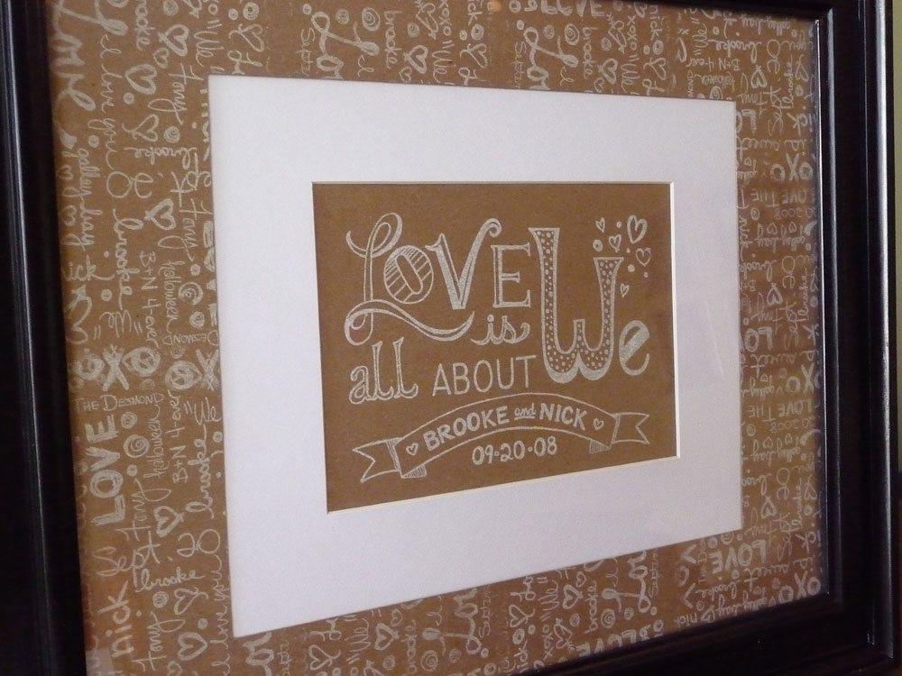1St Anniversary Gift Ideas For Him  Wedding World 1st Wedding Anniversary Gift Ideas For Him
