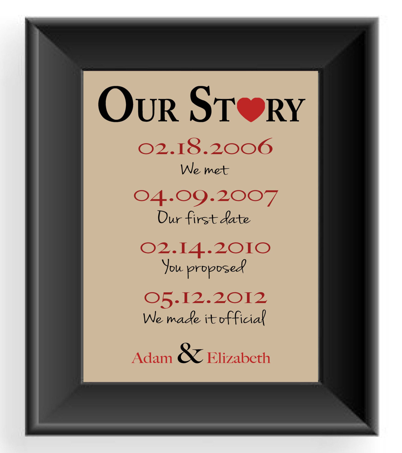 1St Anniversary Gift Ideas For Him  First Anniversary Gift Gift for Husband Important Dates