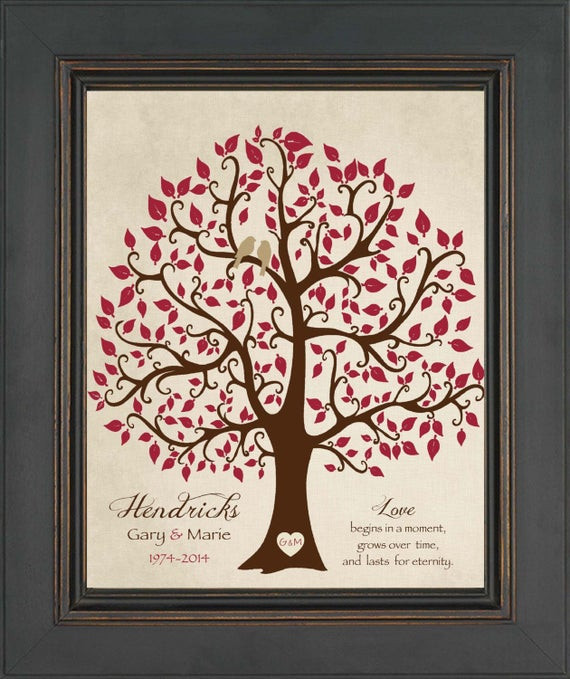 40Th Wedding Anniversary Gift Ideas  40th ANNIVERSARY Gift Print Personalized Gift for
