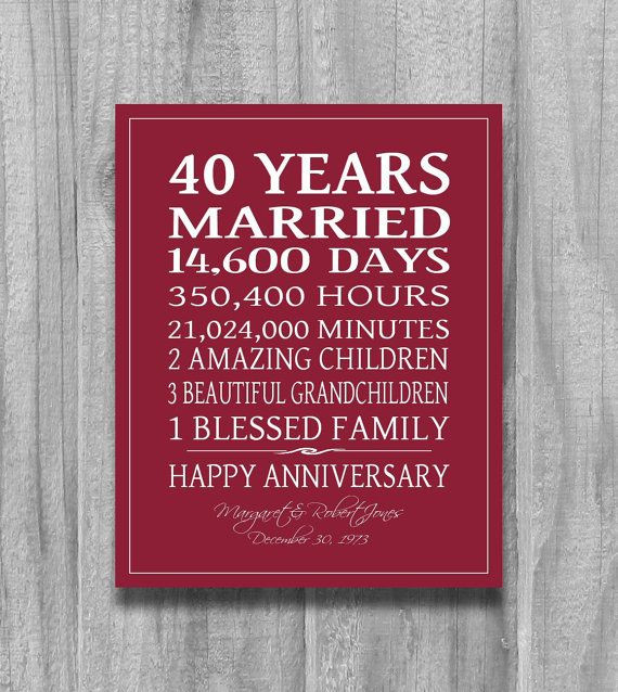40Th Wedding Anniversary Gift Ideas  17 Best images about 40th Anniversary party ideas on