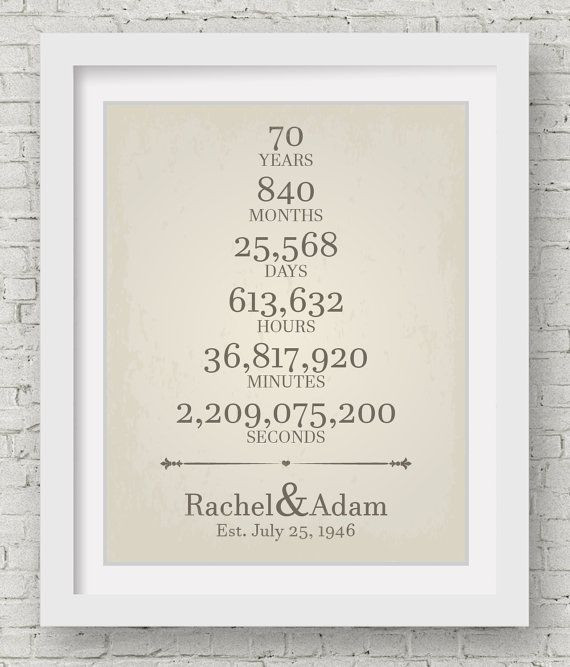 70Th Anniversary Gift Ideas  70th anniversary wedding t for parents 70 year