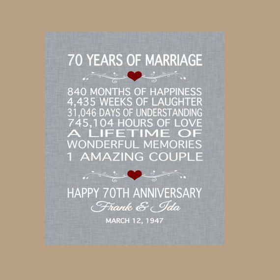 70Th Anniversary Gift Ideas  70th Anniversary Gift 1949 Anniversary Gift 70 Years