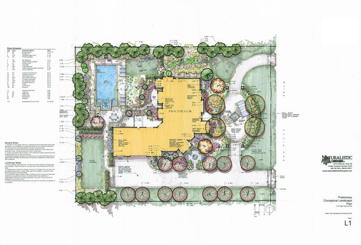 Backyard Design Tools  Lovely Landscaping Design Tool 4 Professional Landscape