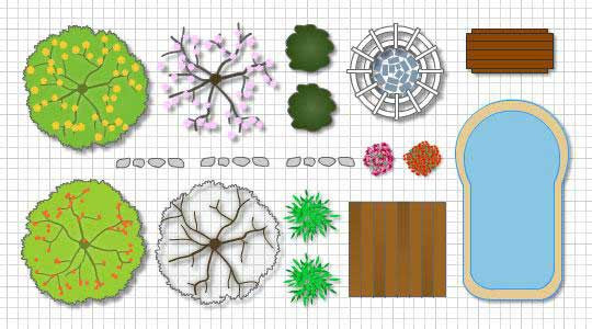 Backyard Design Tools  Backyard Designs Start with Free Landscape Design Software