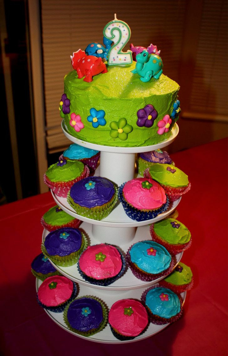 Birthday Party Ideas For 2 Year Girl  Ideas For Birthday Cakes For 2 Year Old