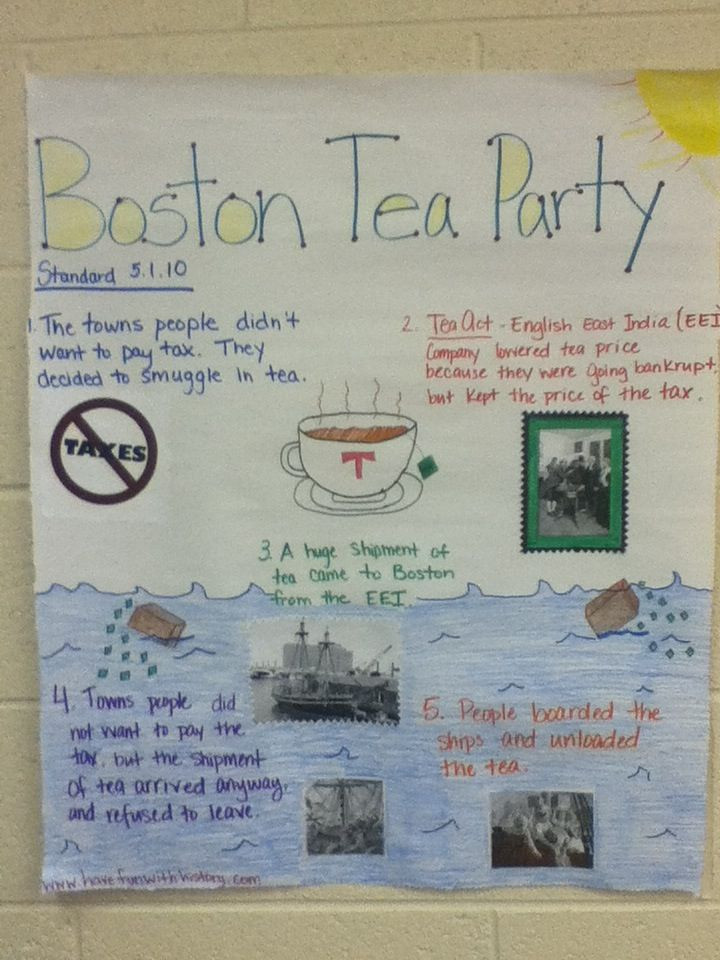 Boston Tea Party Poster Ideas  Miss Mills Blog Anchor Chart posters