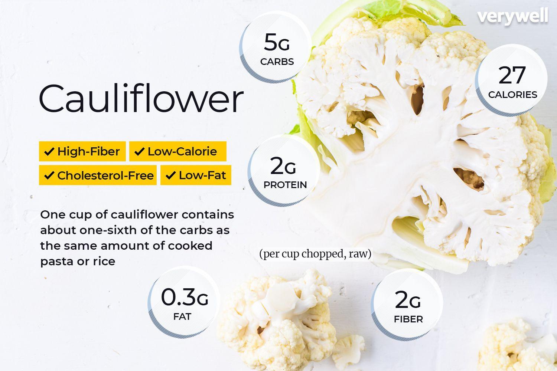 Cauliflower Dietary Fiber  Cauliflower Nutrition Facts and Health Benefits