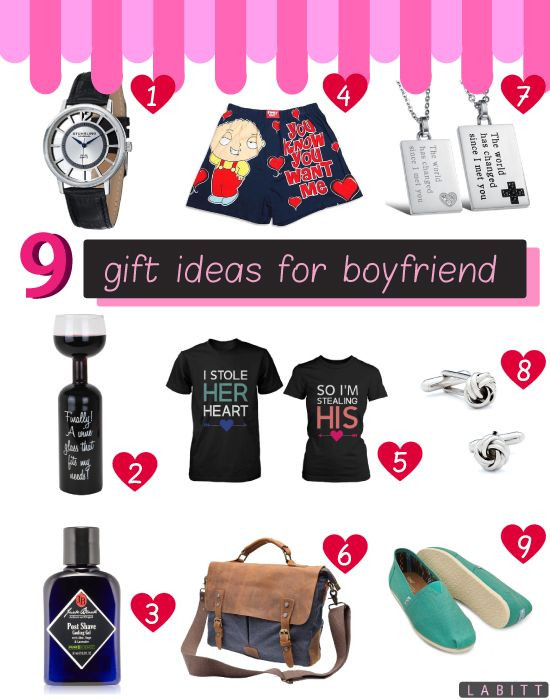 Gift Ideas For Traveling Boyfriend  341 best images about Gifts for Boyfriend on Pinterest