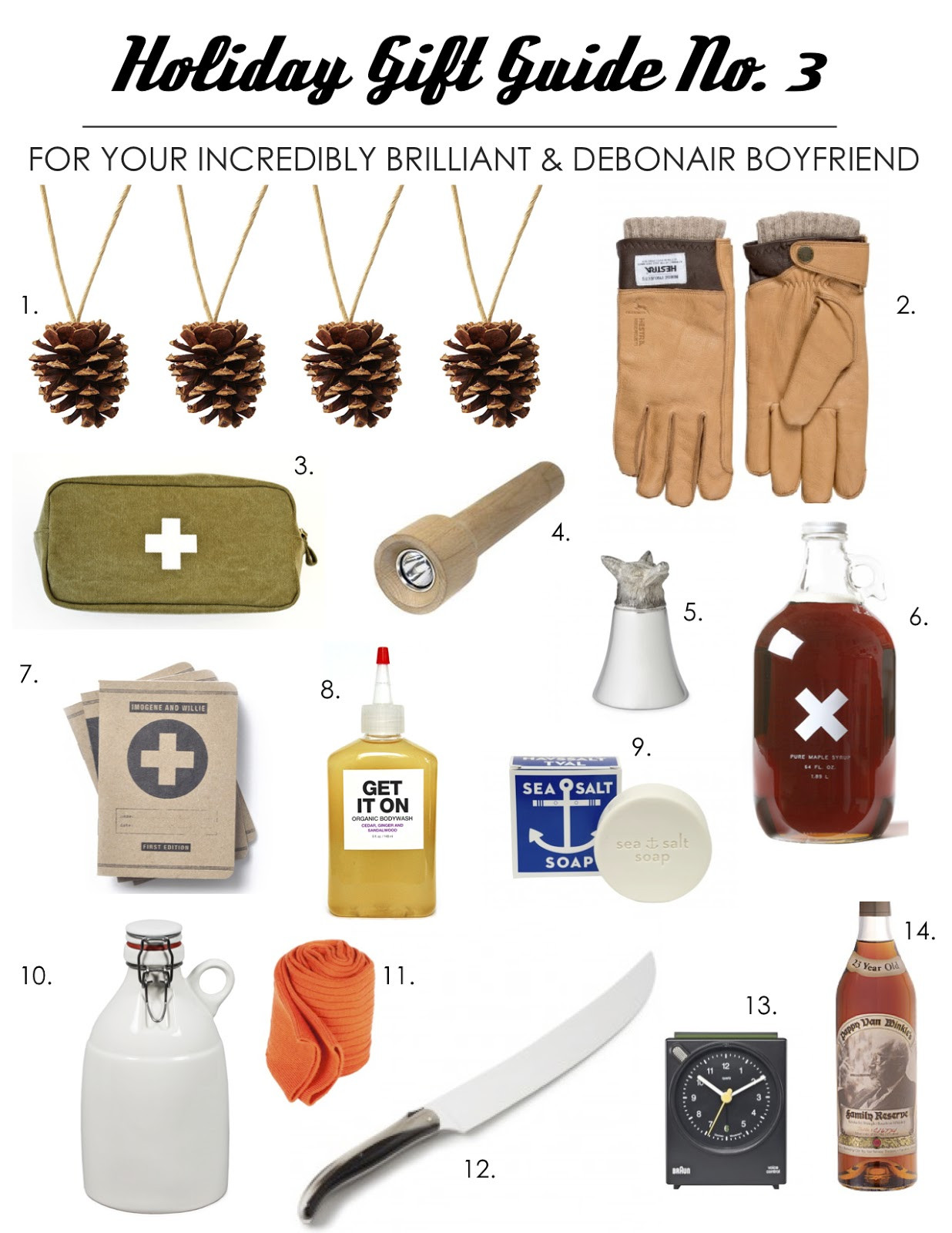 Gift Ideas For Traveling Boyfriend  Gift Guide 2012 The Best Gifts for Your Boyfriend Hey