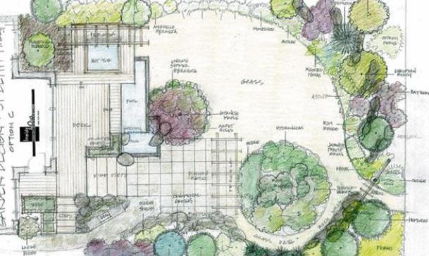 Landscape Design Certification  Certificate in Garden Design Toronto Botanical