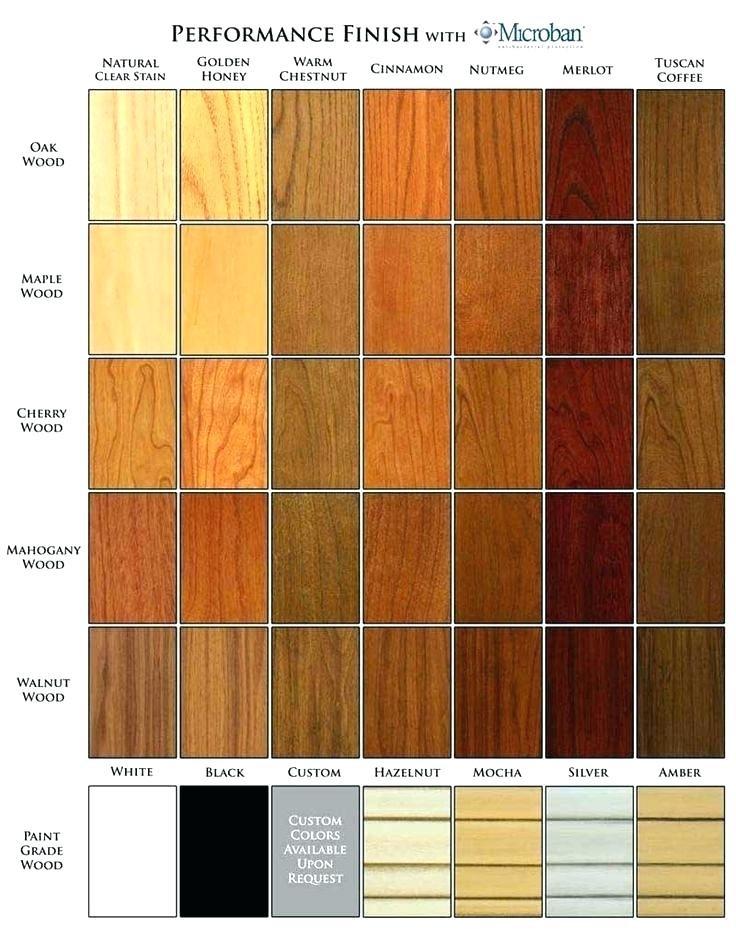Lowes Deck Paint Restore  Restore Deck Paint Lowes Full Size Wood Home Coating