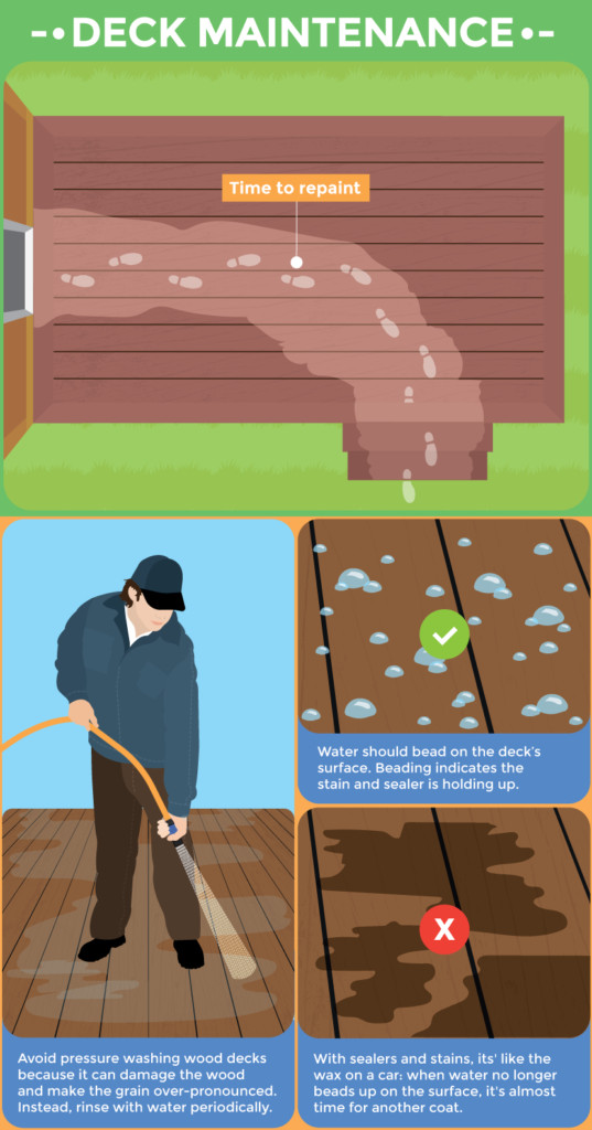 Paint My Deck  Painting vs Staining Wooden Decks Illustrated DIY Guide