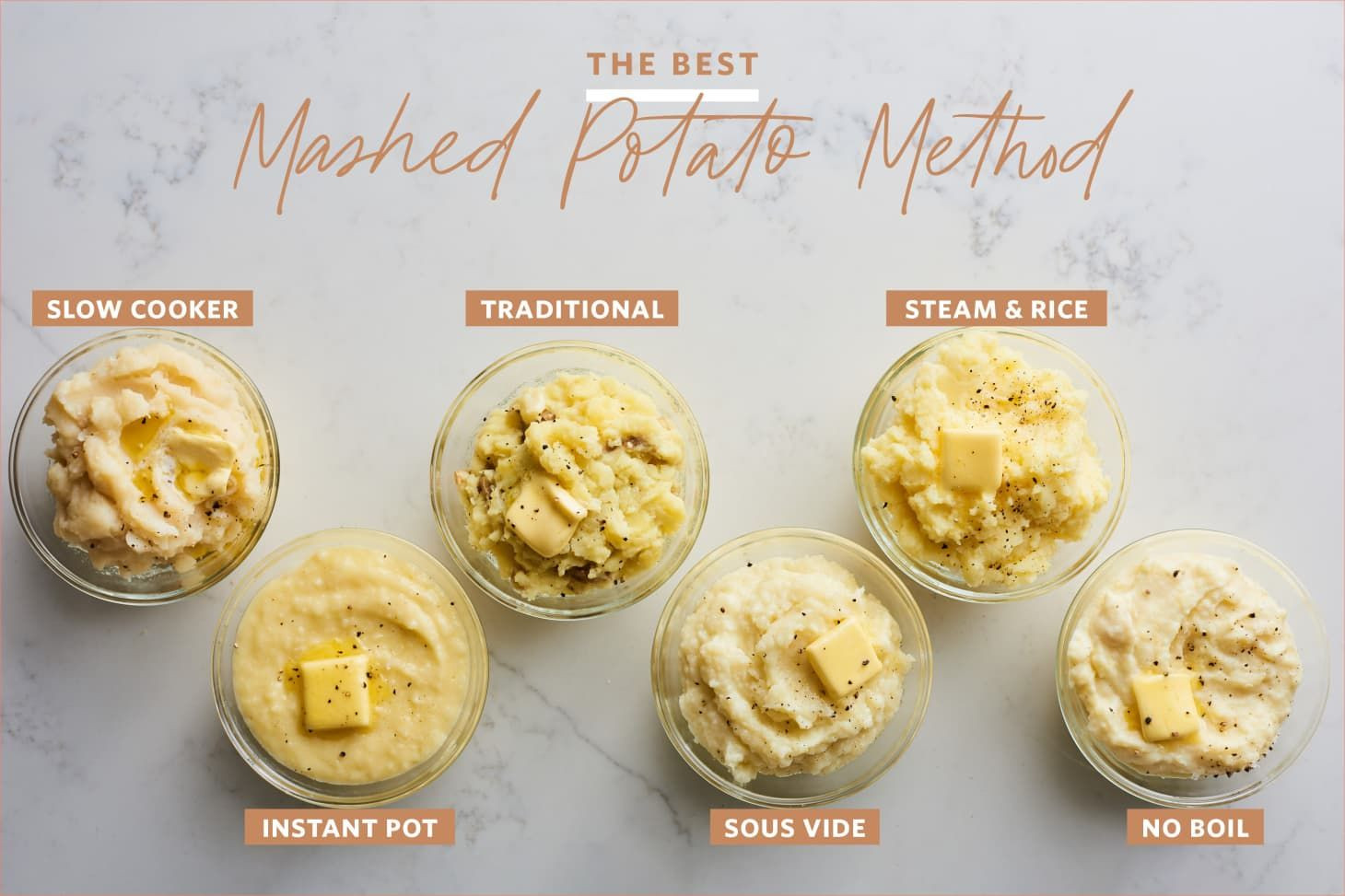 Sous Vide Everything Mashed Potatoes  We Tested the Best Ways to Cook Bacon Eggs Potatoes and