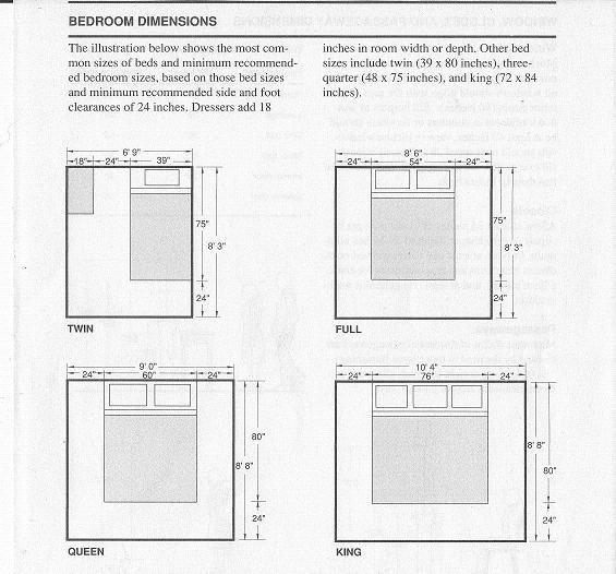 Standard Bedroom Closet Dimensions  The 25 best Bedroom dimensions ideas on Pinterest