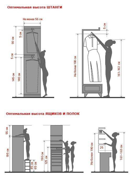 Standard Bedroom Closet Dimensions  8 best Walk in closet dimensions images on Pinterest
