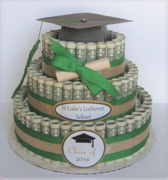 Top Graduation Gift Ideas For Senior Graduates  10 Money Gift Ideas for Graduates Mother 2 Mother Blog