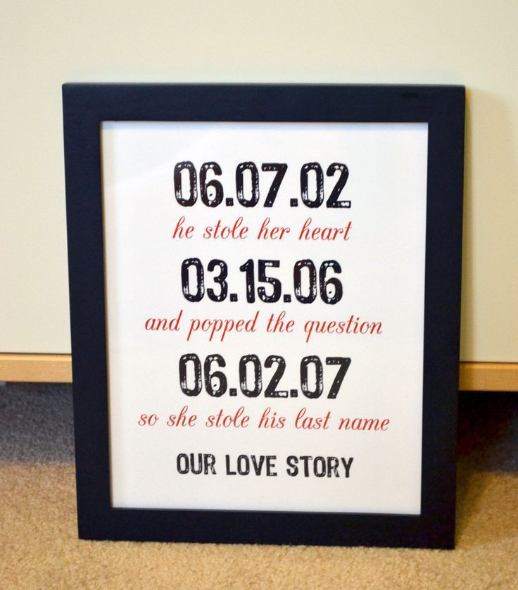 Wedding Anniversary Gift Ideas For Wife  1st Wedding Anniversary Gifts For Wife